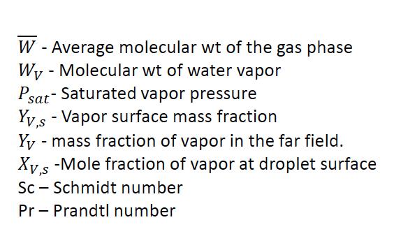 飛沫シミュレーションの概要