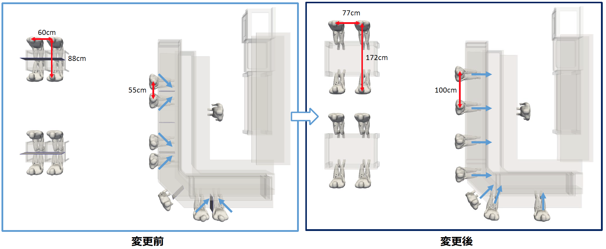 対策案:座席間の距離を取る