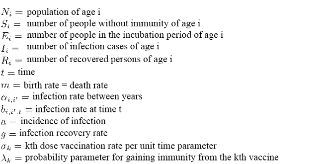 Age-specific Vaccine Effect SEIR Model