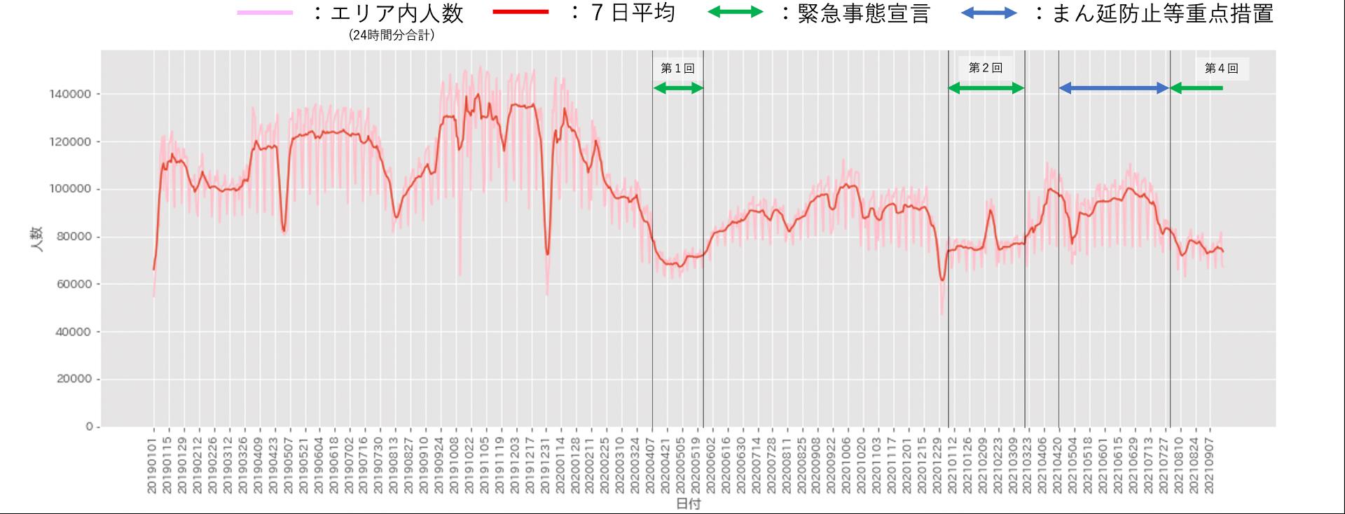 神奈川 日吉駅