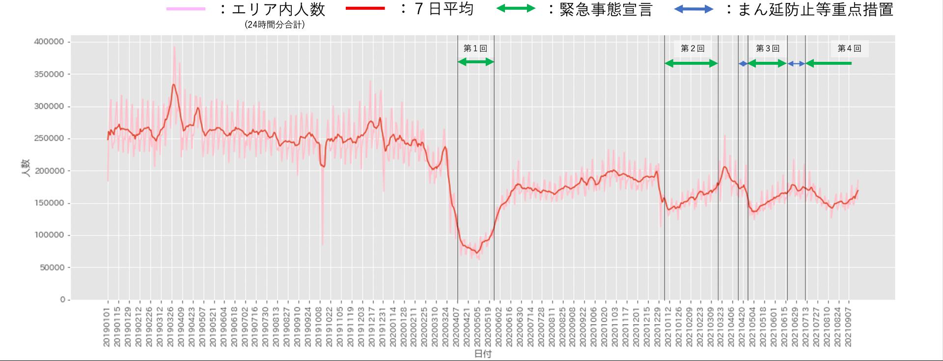 東京 上野アメ横